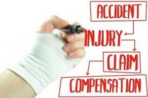 compensation for auto accident